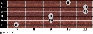 Bmin(+7) for guitar on frets 7, 9, 9, 11, 11, 10