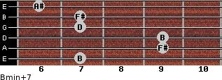 Bmin(+7) for guitar on frets 7, 9, 9, 7, 7, 6