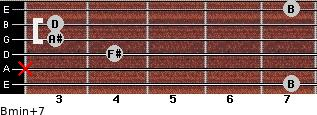 Bmin(+7) for guitar on frets 7, x, 4, 3, 3, 7