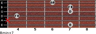 Bmin(+7) for guitar on frets 7, x, 4, 7, 7, 6