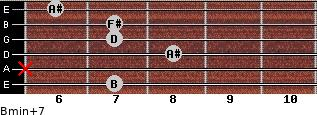 Bmin(+7) for guitar on frets 7, x, 8, 7, 7, 6