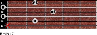Bmin(+7) for guitar on frets x, 2, 0, 3, 0, 2