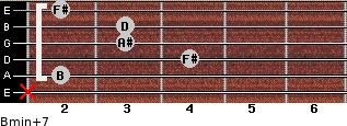 Bmin(+7) for guitar on frets x, 2, 4, 3, 3, 2