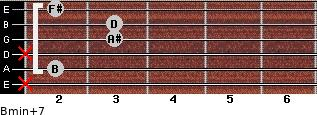 Bmin(+7) for guitar on frets x, 2, x, 3, 3, 2