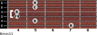 Bmin11 for guitar on frets 7, 5, 4, 4, 5, 5