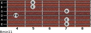 Bmin11 for guitar on frets 7, 7, 4, 7, 5, 5