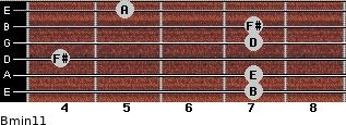 Bmin11 for guitar on frets 7, 7, 4, 7, 7, 5