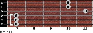 Bmin11 for guitar on frets 7, 7, 7, 11, 10, 10