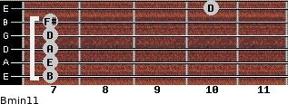 Bmin11 for guitar on frets 7, 7, 7, 7, 7, 10