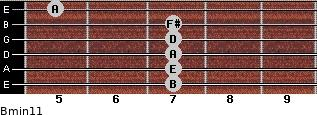 Bmin11 for guitar on frets 7, 7, 7, 7, 7, 5