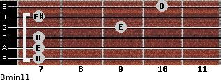 Bmin11 for guitar on frets 7, 7, 7, 9, 7, 10