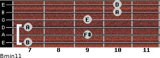 Bmin11 for guitar on frets 7, 9, 7, 9, 10, 10