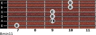 Bmin11 for guitar on frets 7, 9, 9, 9, 10, 10