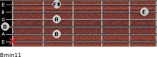 Bmin11 for guitar on frets x, 2, 0, 2, 5, 2
