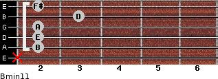 Bmin11 for guitar on frets x, 2, 2, 2, 3, 2