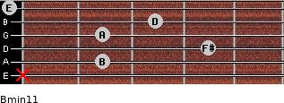 Bmin11 for guitar on frets x, 2, 4, 2, 3, 0