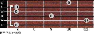 Bmin6 for guitar on frets 7, 11, 9, 7, 7, 10