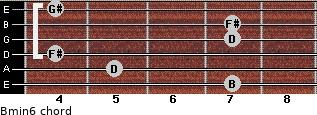 Bmin6 for guitar on frets 7, 5, 4, 7, 7, 4