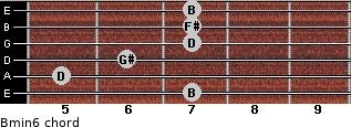Bmin6 for guitar on frets 7, 5, 6, 7, 7, 7