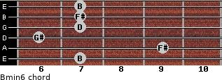 Bmin6 for guitar on frets 7, 9, 6, 7, 7, 7