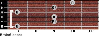 Bmin6 for guitar on frets 7, 9, 9, 7, 9, 10