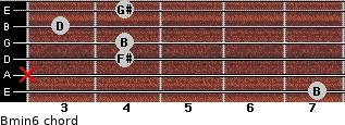 Bmin6 for guitar on frets 7, x, 4, 4, 3, 4