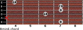 Bmin6 for guitar on frets 7, x, 6, 7, 7, 4