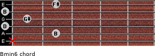 Bmin6 for guitar on frets x, 2, 0, 1, 0, 2