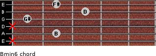Bmin6 for guitar on frets x, 2, x, 1, 3, 2