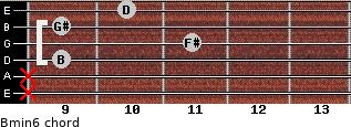Bmin6 for guitar on frets x, x, 9, 11, 9, 10