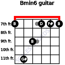 Bmin6 for guitar on frets 7, 11, 9, 7, 7, 7
