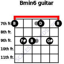 Bmin6 for guitar on frets 7, 9, 9, 7, 9, 7