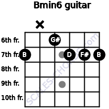Bmin6 for guitar on frets 7, x, 6, 7, 7, 7