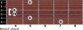 Bmin7 for guitar on frets 7, 5, 4, 4, x, 5