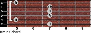 Bmin7 for guitar on frets 7, 5, 7, 7, 7, 5