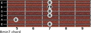 Bmin7 for guitar on frets 7, 5, 7, 7, 7, 7