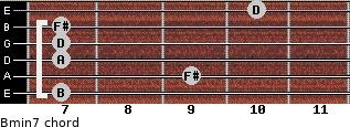 Bmin7 for guitar on frets 7, 9, 7, 7, 7, 10