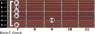 Bmin7 for guitar on frets 7, 9, 7, 7, 7, 7
