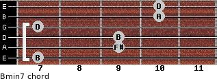 Bmin7 for guitar on frets 7, 9, 9, 7, 10, 10