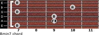 Bmin7 for guitar on frets 7, 9, 9, 7, 10, 7