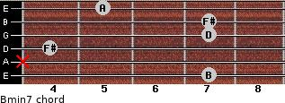 Bmin7 for guitar on frets 7, x, 4, 7, 7, 5