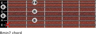 Bmin7 for guitar on frets x, 2, 0, 2, 0, 2