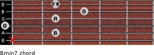 Bmin7 for guitar on frets x, 2, 0, 2, 3, 2