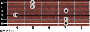 Bmin7/11 for guitar on frets 7, 7, 4, 7, 5, 5