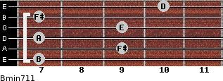 Bmin7/11 for guitar on frets 7, 9, 7, 9, 7, 10