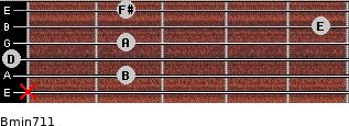 Bmin7/11 for guitar on frets x, 2, 0, 2, 5, 2