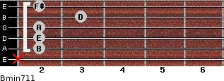 Bmin7/11 for guitar on frets x, 2, 2, 2, 3, 2