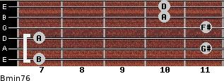 Bmin7/6 for guitar on frets 7, 11, 7, 11, 10, 10