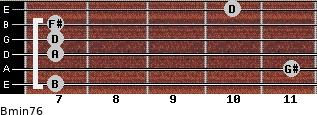 Bmin7/6 for guitar on frets 7, 11, 7, 7, 7, 10