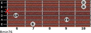 Bmin7/6 for guitar on frets 7, 9, 6, x, 10, 10
